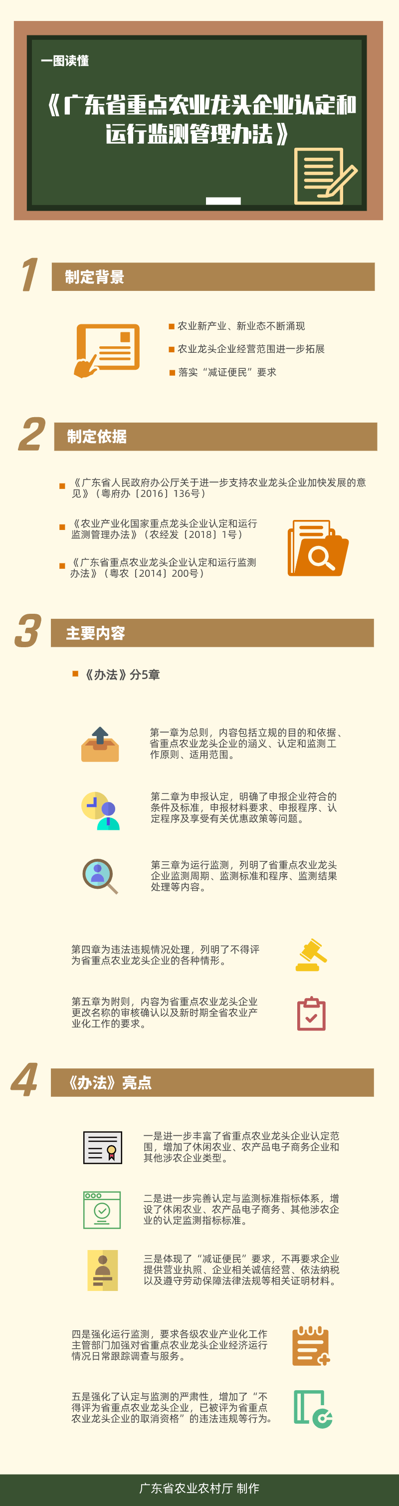 2.9一图读懂《广东省重点农业龙头企业认定和运行监测管理办法》.png
