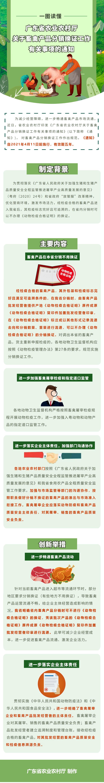 一图读懂《广东省农业农村厅关于畜禽产品分销换证工作有关事项的通知》.jpg
